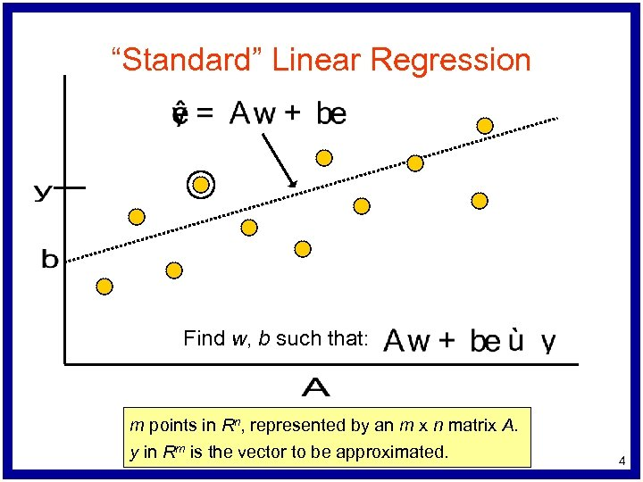 """""""Standard"""" Linear Regression Find w, b such that: m points in Rn, represented by"""