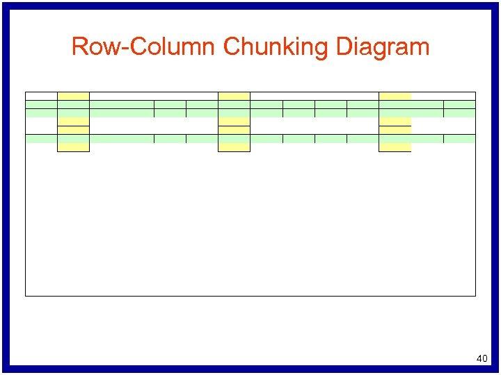 Row-Column Chunking Diagram 40