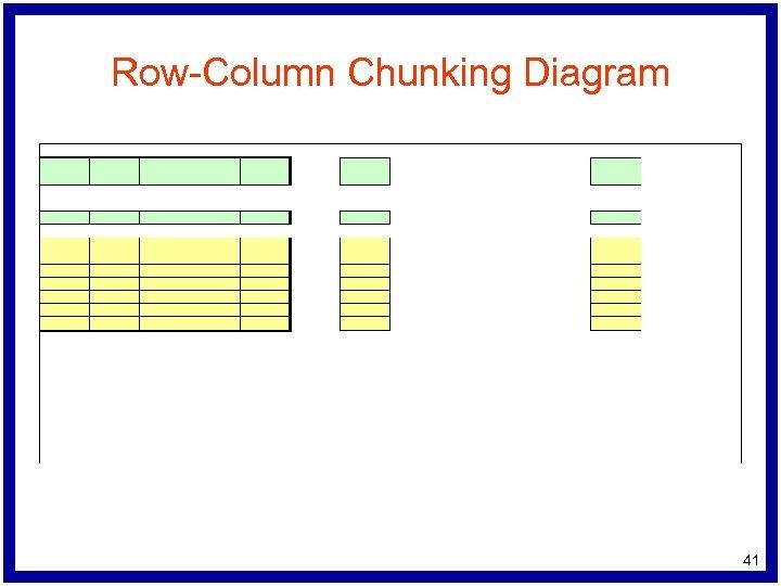 Row-Column Chunking Diagram 41