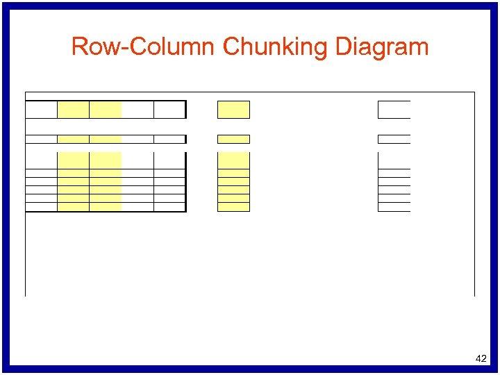 Row-Column Chunking Diagram 42