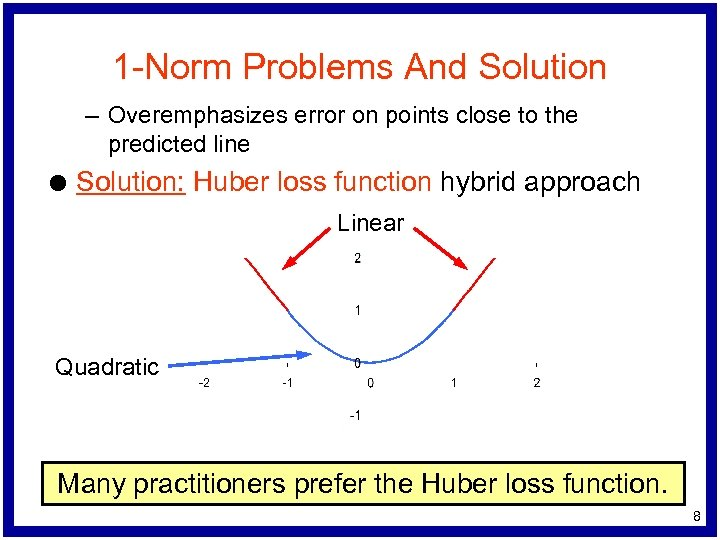 1 -Norm Problems And Solution – Overemphasizes error on points close to the predicted