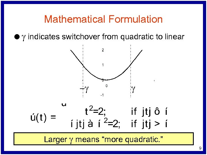Mathematical Formulation l g indicates switchover from quadratic to linear -g g Larger g