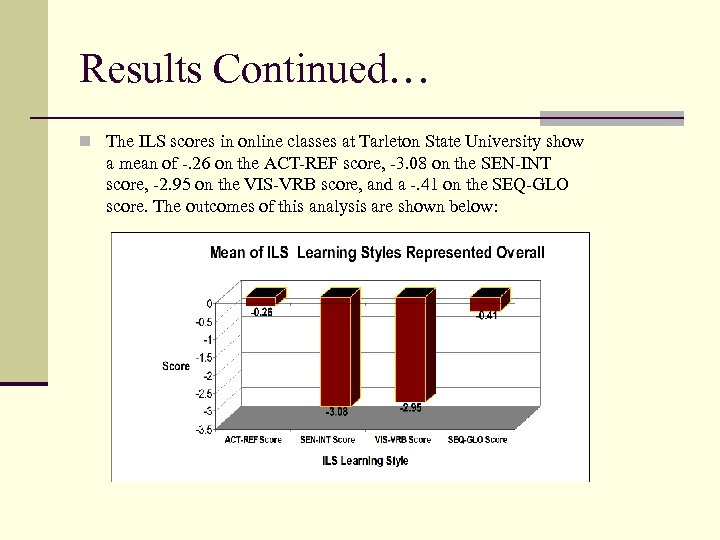 Results Continued… n The ILS scores in online classes at Tarleton State University show