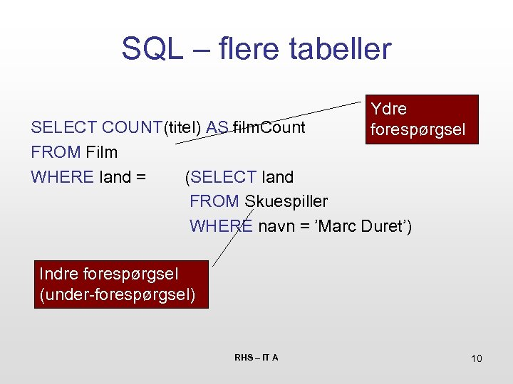 SQL – flere tabeller Ydre forespørgsel SELECT COUNT(titel) AS film. Count FROM Film WHERE