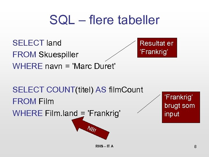 SQL – flere tabeller SELECT land FROM Skuespiller WHERE navn = 'Marc Duret' Resultat