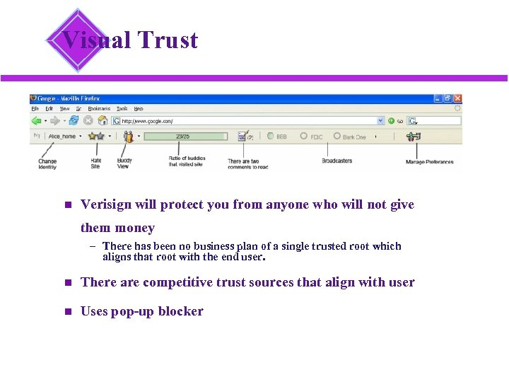 Visual Trust Verisign will protect you from anyone who will not give them money