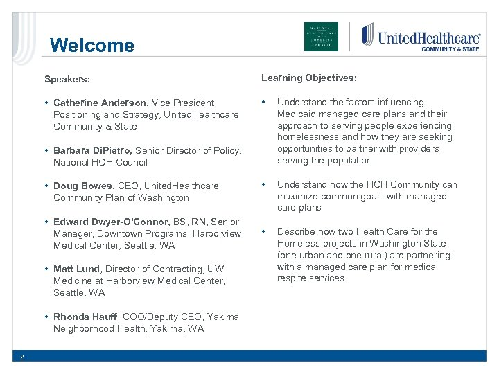 Welcome Speakers: Learning Objectives: • Catherine Anderson, Vice President, Positioning and Strategy, United. Healthcare