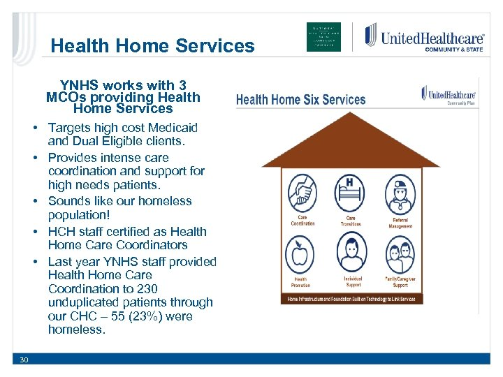 Health Home Services YNHS works with 3 MCOs providing Health Home Services • Targets