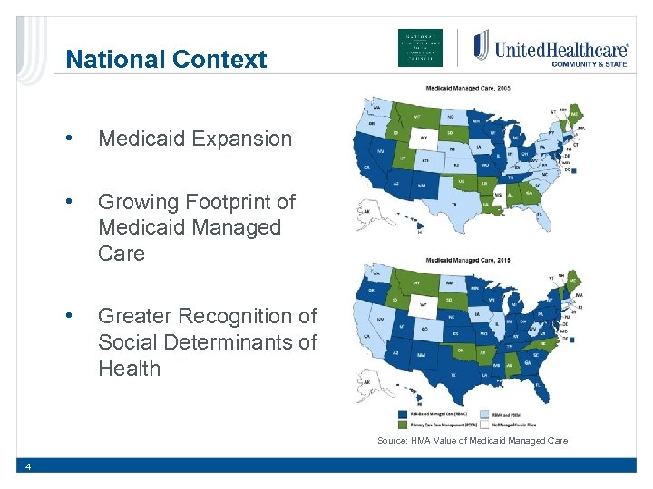 National Context • Medicaid Expansion • Growing Footprint of Medicaid Managed Care • Greater
