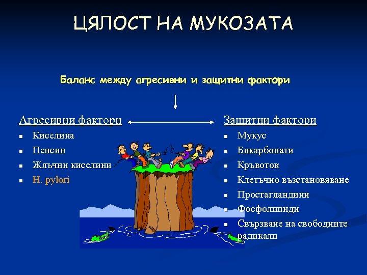 ЦЯЛОСТ НА МУКОЗАТА Баланс между агресивни и защитни фактори Агресивни фактори n n Киселина