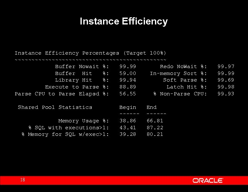 Instance Efficiency Percentages (Target 100%) ~~~~~~~~~~~~~~~~~~~~~~~ Buffer Nowait %: 99. 99 Redo No. Wait