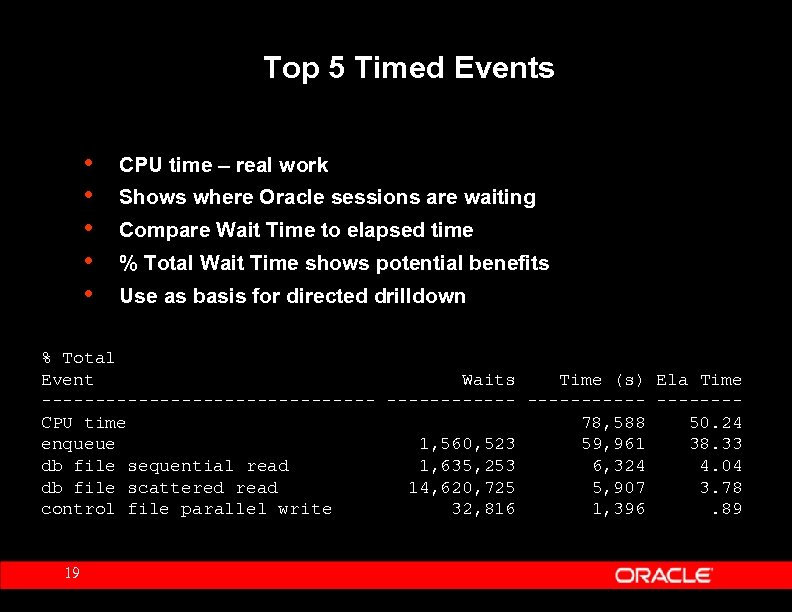 Top 5 Timed Events • • • CPU time – real work Shows where