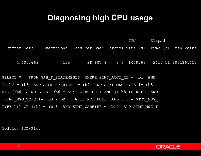Diagnosing high CPU usage CPU Buffer Gets Executions Gets per Exec %Total Time (s)