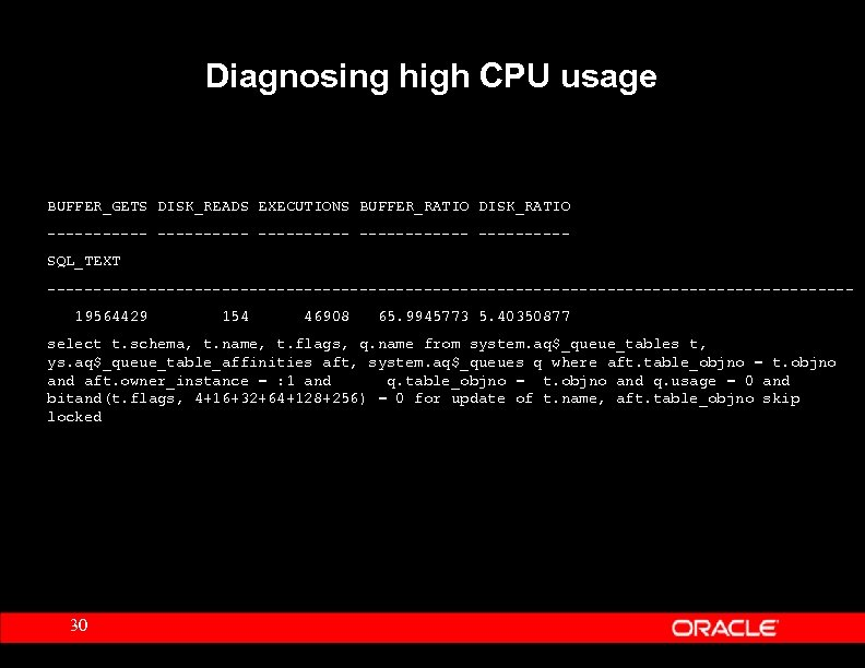 Diagnosing high CPU usage BUFFER_GETS DISK_READS EXECUTIONS BUFFER_RATIO DISK_RATIO ------------ -----SQL_TEXT --------------------------------------------19564429 154 46908