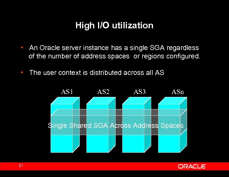 High I/O utilization • An Oracle server instance has a single SGA regardless of