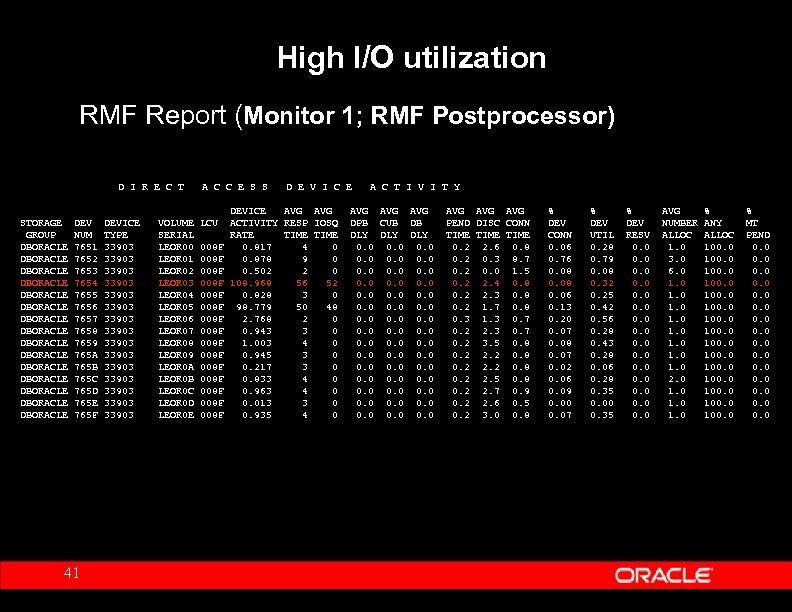 High I/O utilization RMF Report (Monitor 1; RMF Postprocessor) D I R E C
