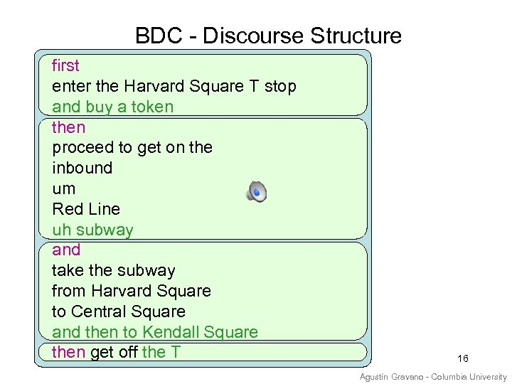 BDC - Discourse Structure first enter the Harvard Square T stop and buy a