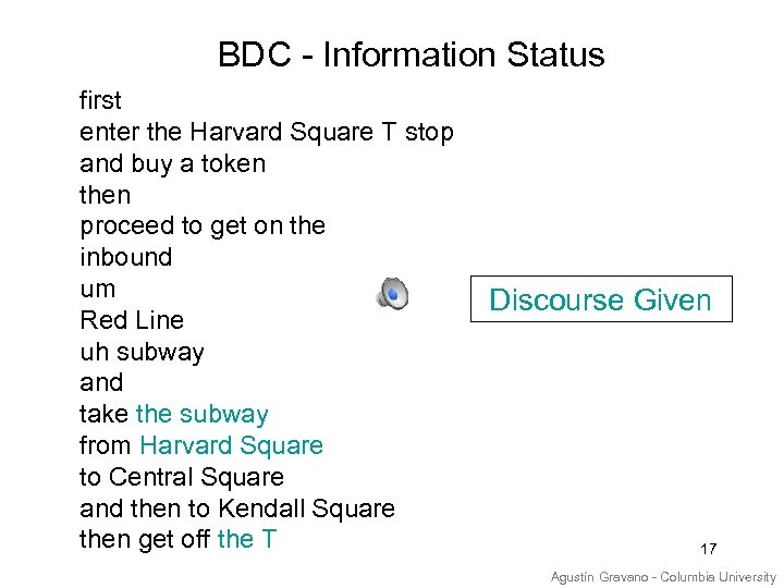 BDC - Information Status first enter the Harvard Square T stop and buy a