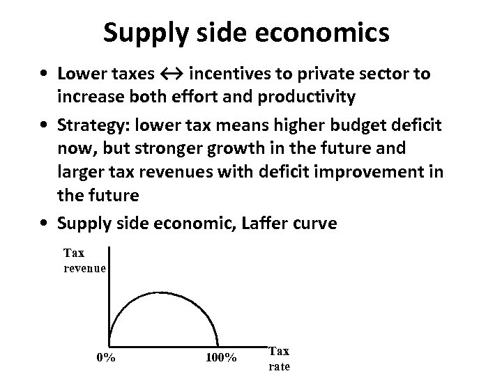 Supply side economics • Lower taxes ↔ incentives to private sector to increase both