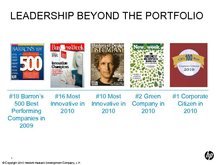 LEADERSHIP BEYOND THE PORTFOLIO #18 Barron's #16 Most 500 Best Innovative in Performing 2010