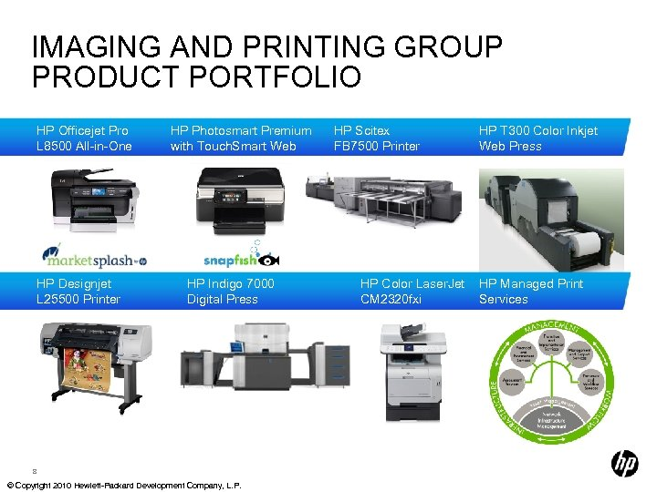 IMAGING AND PRINTING GROUP PRODUCT PORTFOLIO HP Officejet Pro L 8500 All-in-One HP Designjet