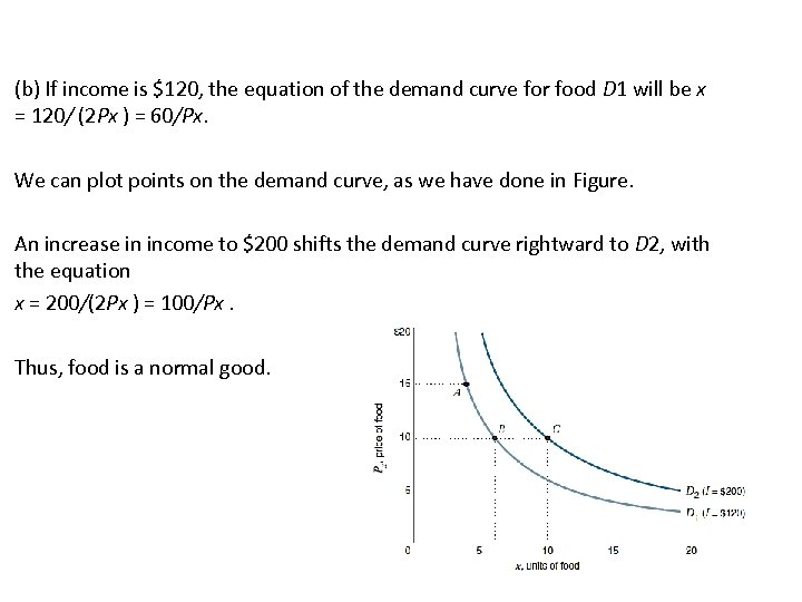 (b) If income is $120, the equation of the demand curve for food D