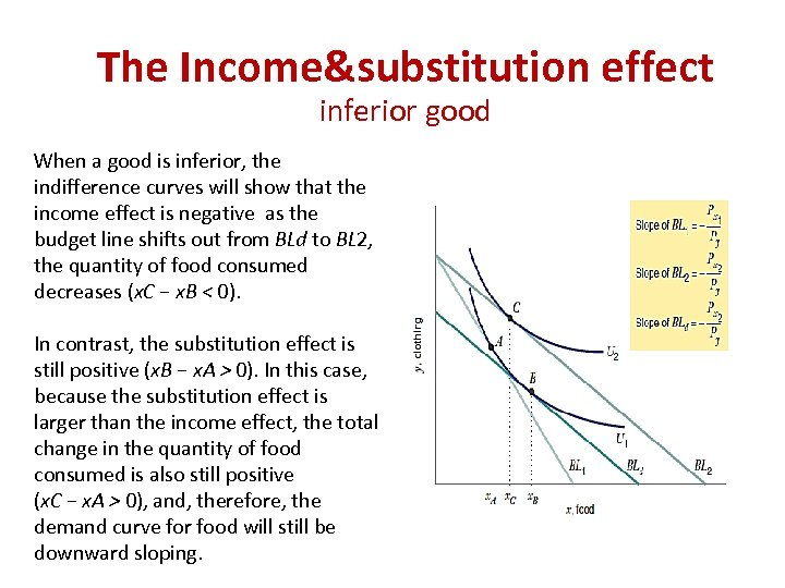 The Income&substitution effect inferior good When a good is inferior, the indifference curves will