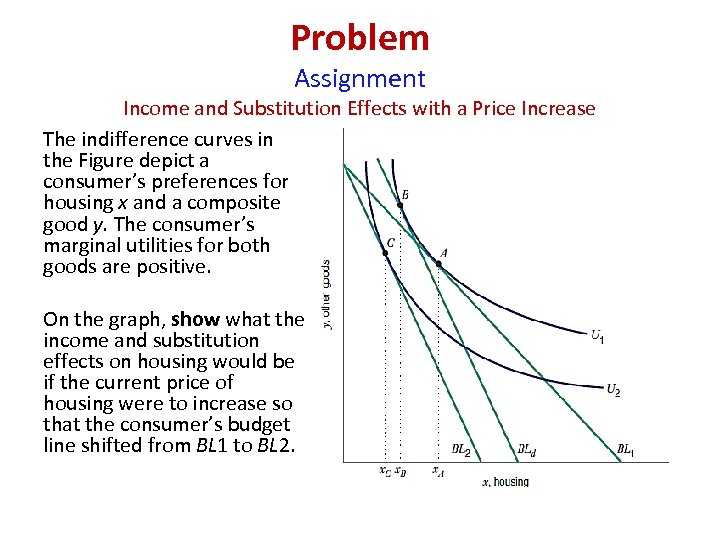 Problem Assignment Income and Substitution Effects with a Price Increase The indifference curves in