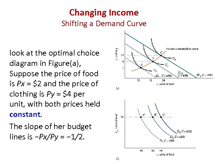 Changing Income Shifting a Demand Curve look at the optimal choice diagram in Figure(a),