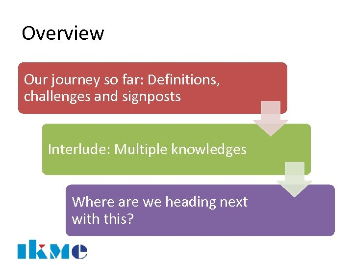 Overview Our journey so far: Definitions, challenges and signposts Interlude: Multiple knowledges Where are