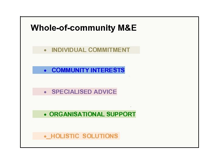 Whole-of-community M&E · INDIVIDUAL COMMITMENT · COMMUNITY INTERESTS · SPECIALISED ADVICE · ORGANISATIONAL SUPPORT