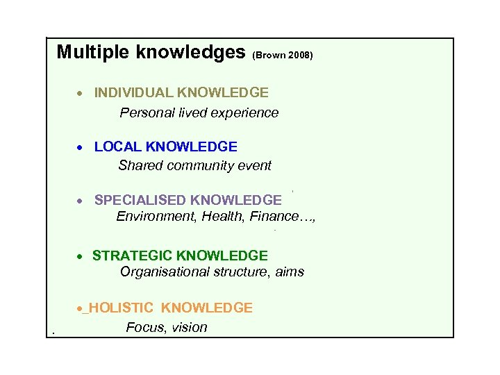 Multiple knowledges (Brown 2008) · INDIVIDUAL KNOWLEDGE Personal lived experience · LOCAL KNOWLEDGE Shared