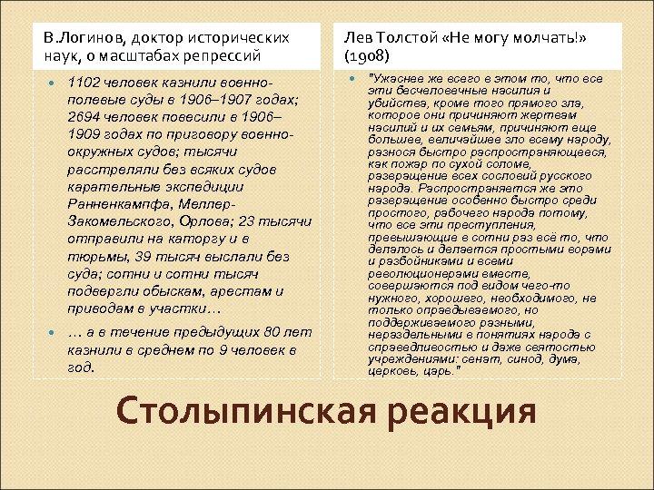 В. Логинов, доктор исторических наук, о масштабах репрессий 1102 человек казнили военнополевые суды в