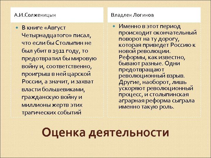 А. И. Солженицын В книге «Август Четырнадцатого» писал, что если бы Столыпин не был