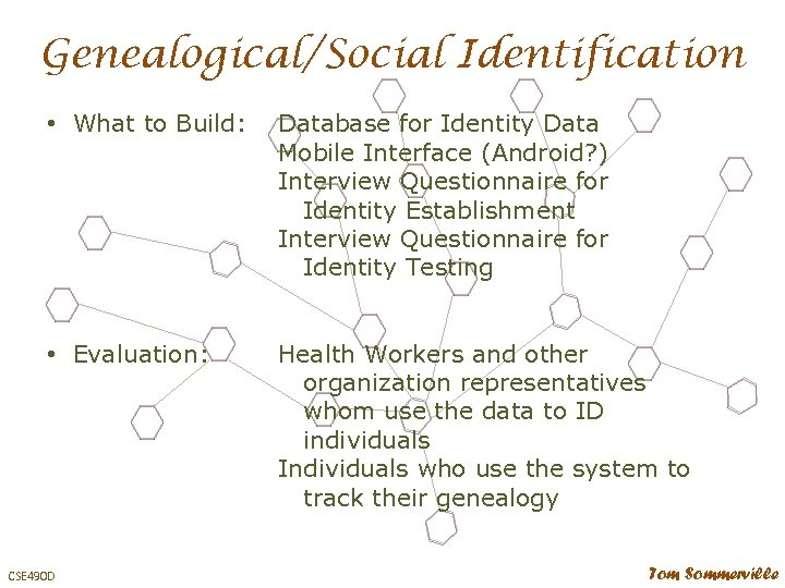 Genealogical/Social Identification • What to Build: Database for Identity Data Mobile Interface (Android? )
