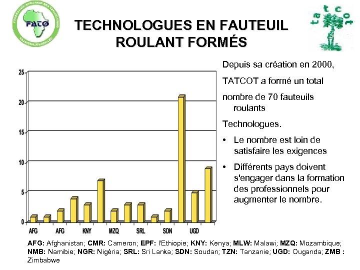 TECHNOLOGUES EN FAUTEUIL ROULANT FORMÉS Depuis sa création en 2000, TATCOT a formé un