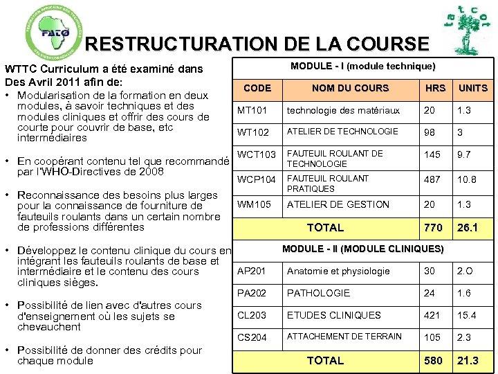 RESTRUCTURATION DE LA COURSE WTTC Curriculum a été examiné dans Des Avril 2011 afin