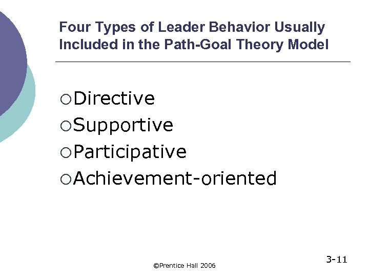 Four Types of Leader Behavior Usually Included in the Path-Goal Theory Model ¡ Directive
