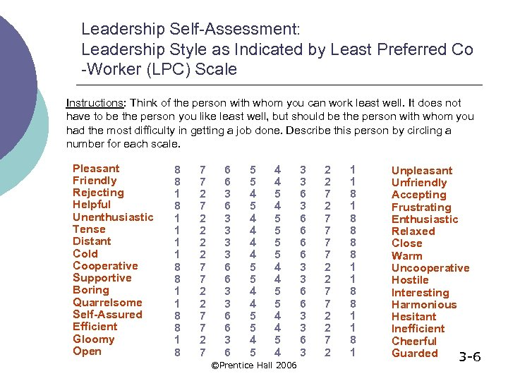 Leadership Self-Assessment: Leadership Style as Indicated by Least Preferred Co -Worker (LPC) Scale Instructions: