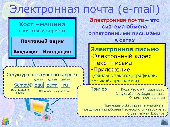 Электронная почта (е-mail) Электронная почта – это система обмена электронными письмами в сетях Хост