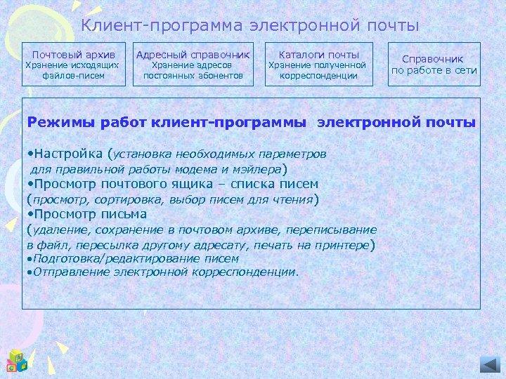 Клиент-программа электронной почты Почтовый архив Хранение исходящих файлов-писем Адресный справочник Хранение адресов постоянных абонентов