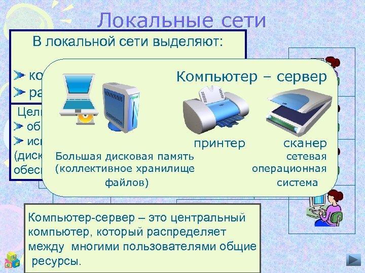 Локальные сети В локальной сети небольшая • Локальная сеть –выделяют: компьютерная сеть, находящаяся в
