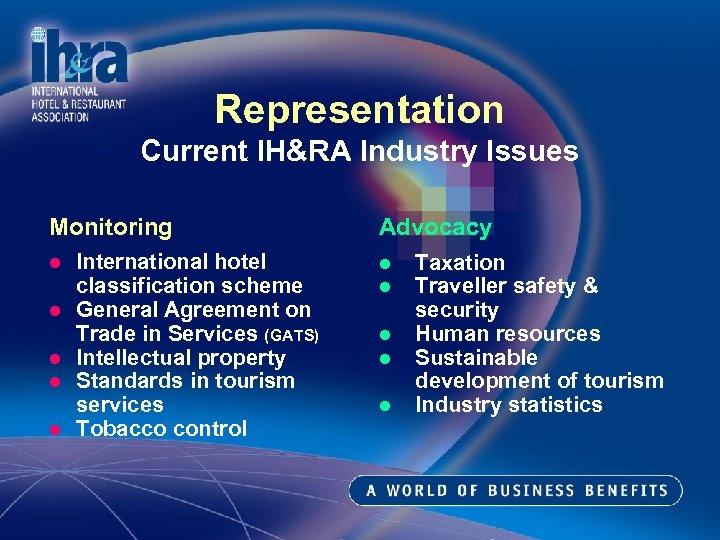 International Hotel Restaurant Association 55 Years of