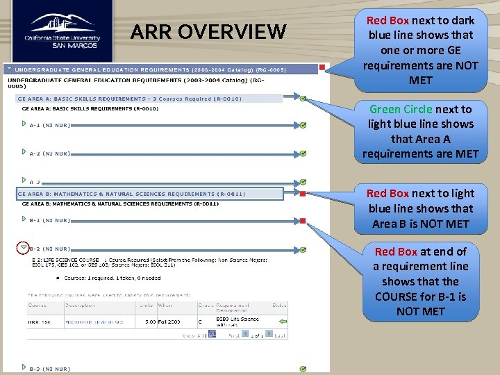 ARR OVERVIEW Red Box next to dark blue line shows that one or more
