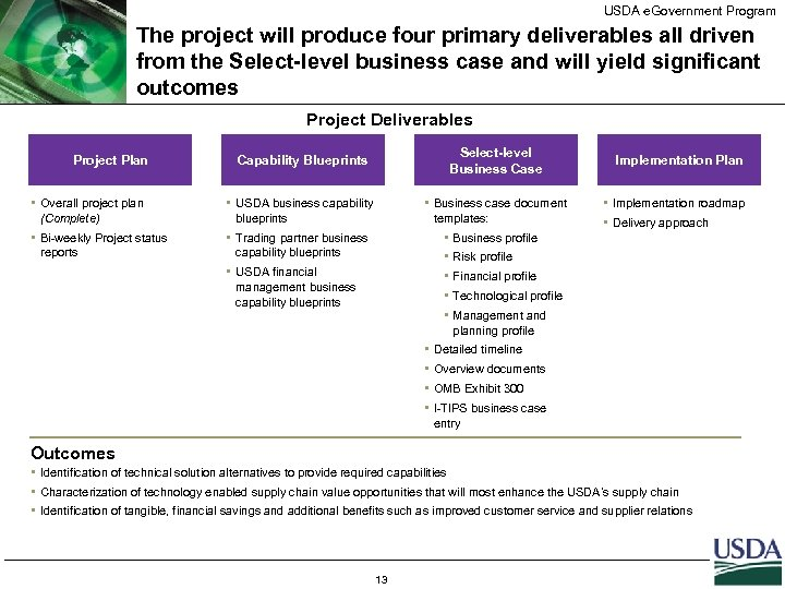 USDA e. Government Program The project will produce four primary deliverables all driven from