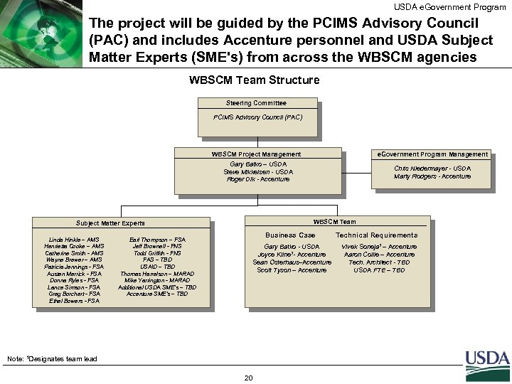 USDA e. Government Program The project will be guided by the PCIMS Advisory Council