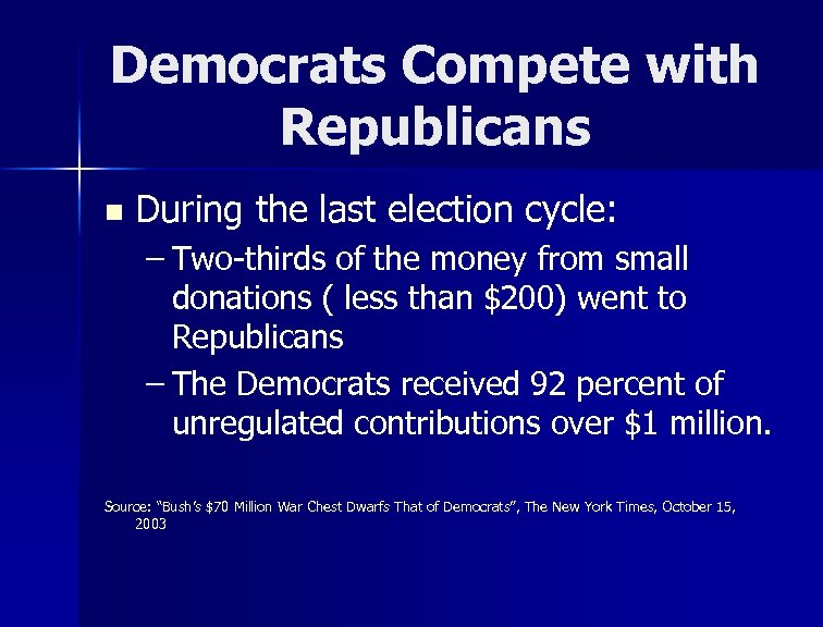 Democrats Compete with Republicans n During the last election cycle: – Two-thirds of the