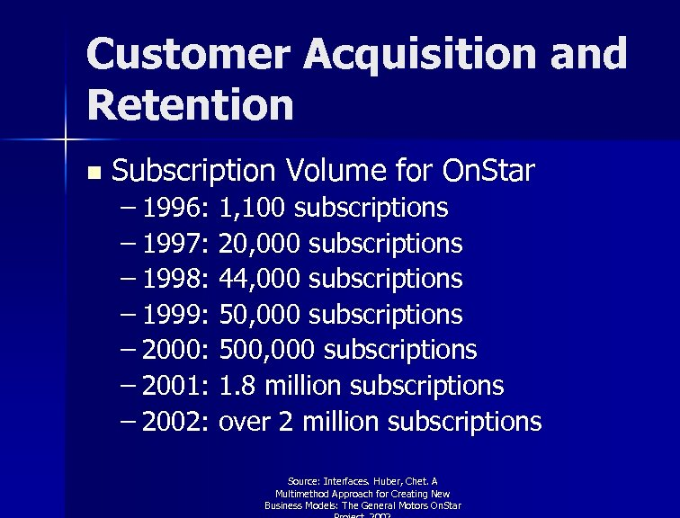 Customer Acquisition and Retention n Subscription Volume for On. Star – 1996: 1, 100