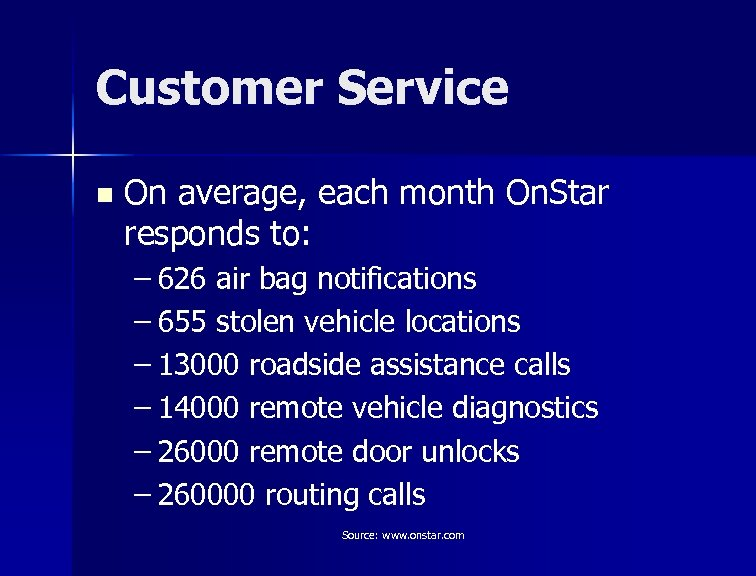 Customer Service n On average, each month On. Star responds to: – 626 air