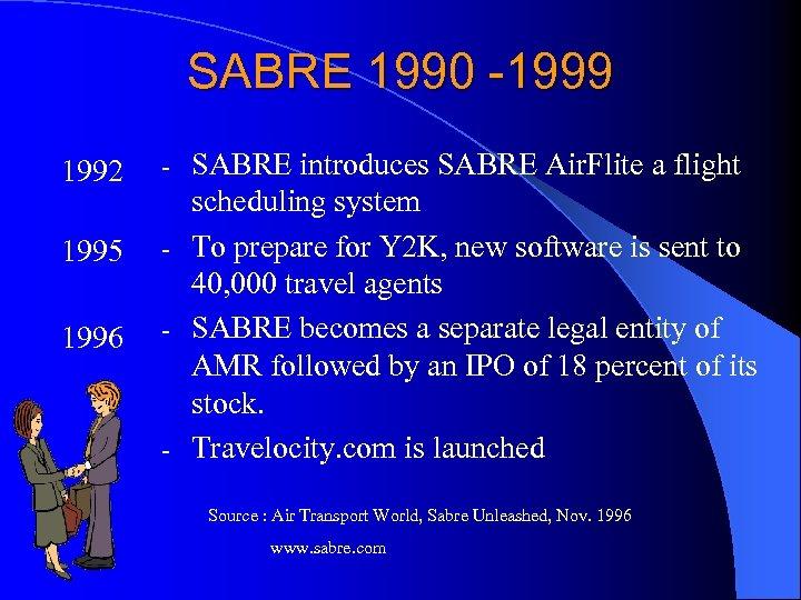 SABRE 1990 -1999 1992 1995 1996 SABRE introduces SABRE Air. Flite a flight scheduling